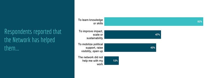 2019 annual survey - impact slide